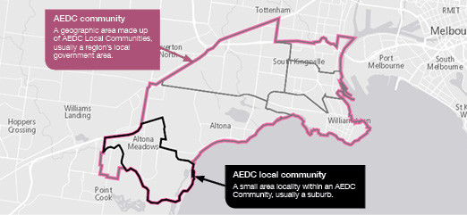 Figure 1 AEDC Community and Local Community